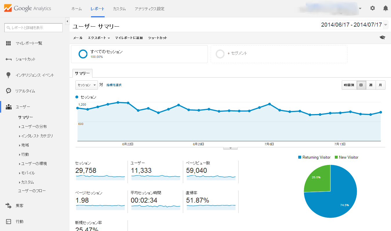 GoogleAnalytics2014-07-18