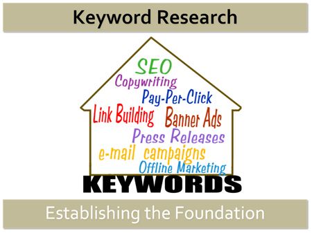 seo101-kwresearch